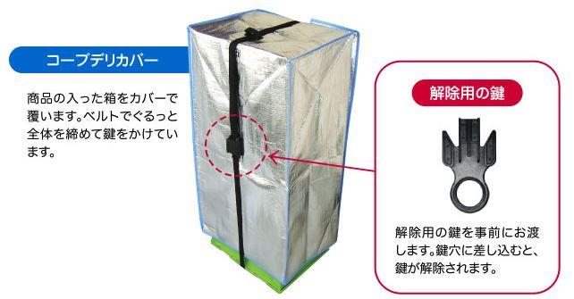 食事宅配コープデリ 鍵付き宅配BOX画像