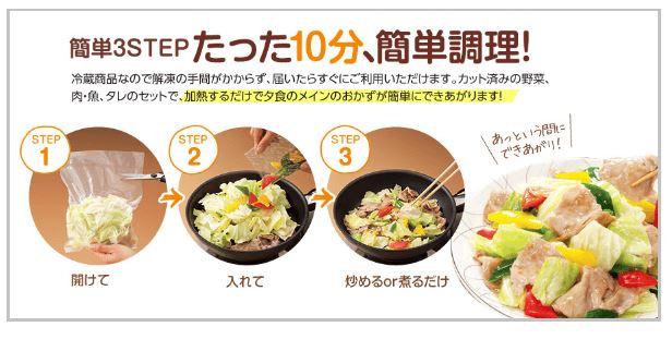 食材宅配コープの簡単料理キット「ミールキット」の見本画像