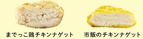 食材宅配パルシステム までっこ鶏チキンナゲットの断面比較