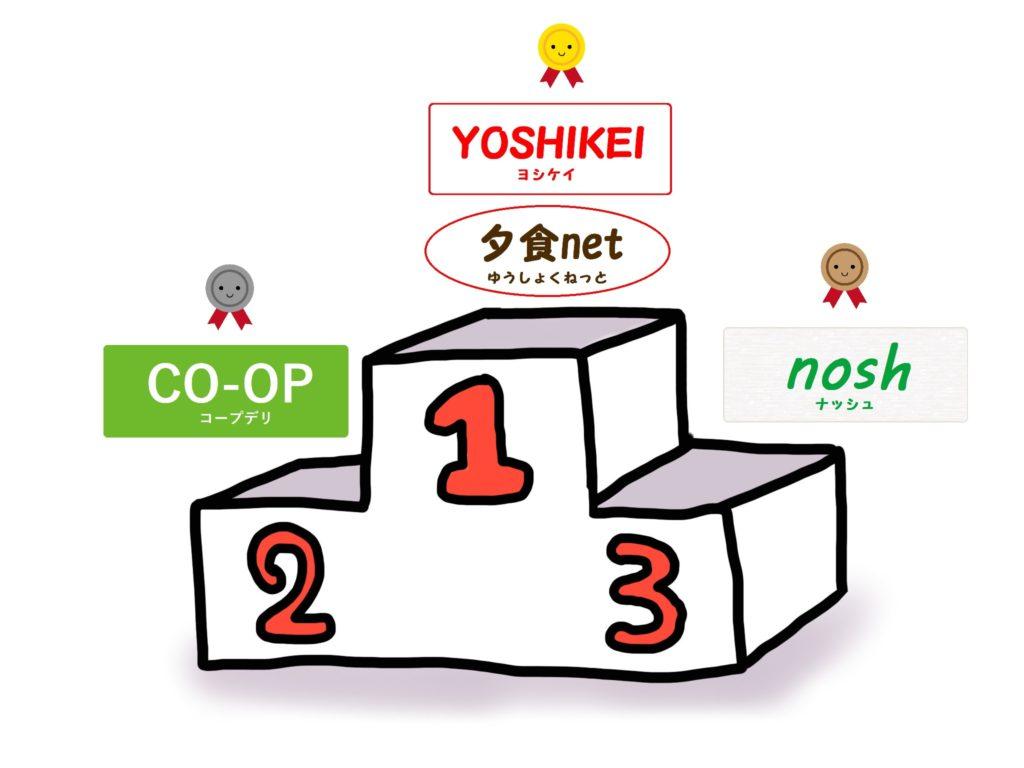 一人暮らし・単身者向けおすすめ食材宅配ランキングTOP3!