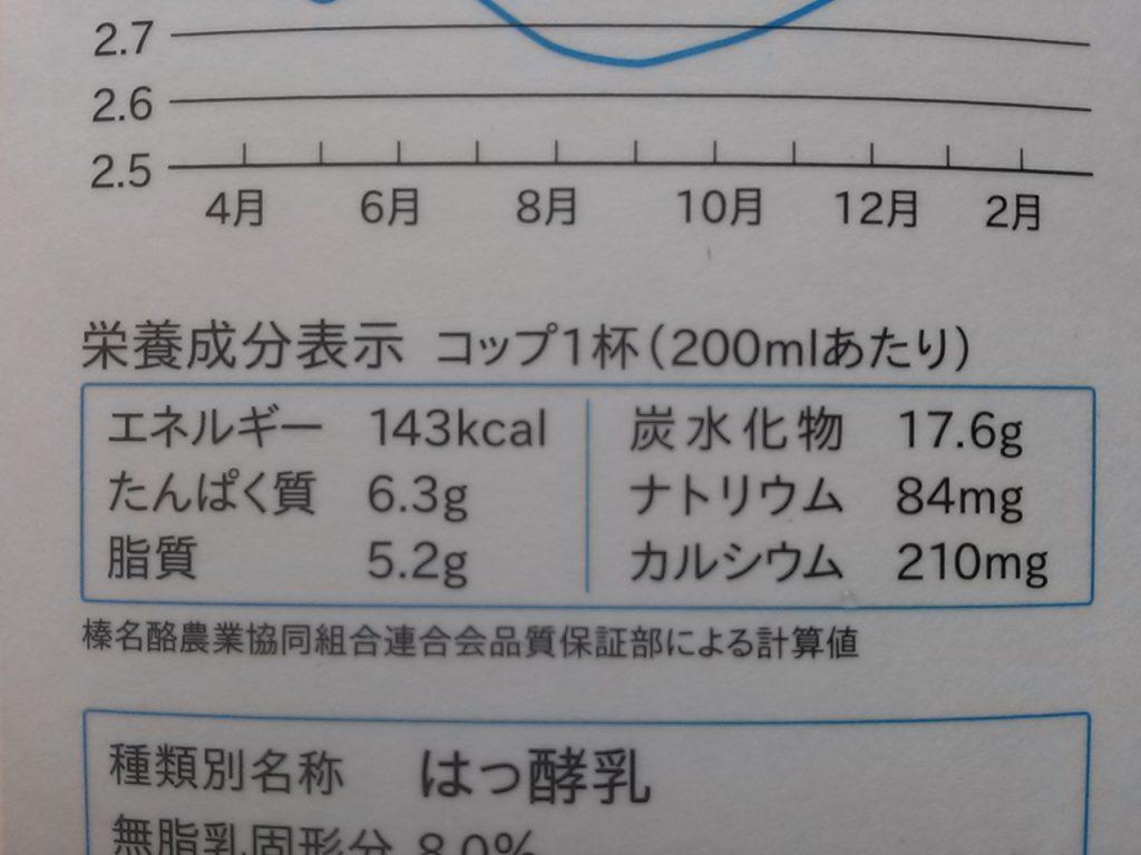 食材宅配パルシステム 生乳70%の飲むヨーグルト 栄養成分表示