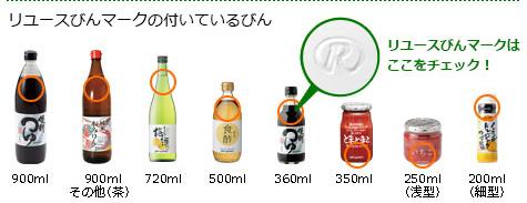 食材宅配パルシステム リユース瓶のマーク