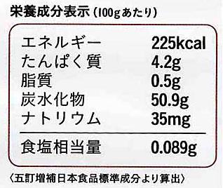 食材宅配パルシステム 産直小豆ゆであずきをお試し