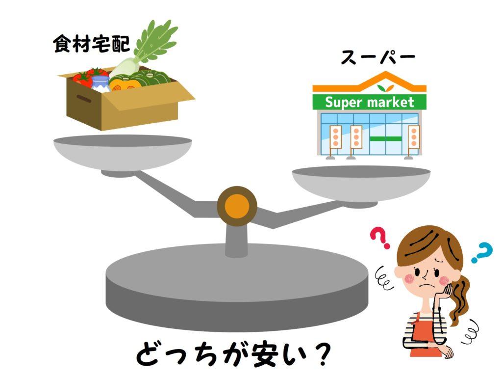 スーパーと食材宅配 どっちが安い?