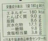食材宅配コープデリで買った「バターとトマトが甘く香るバターチキンカレー」栄養成分表示