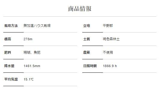 ココノミ 奈良県産小松菜の栽培情報